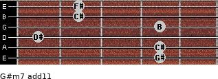 G#m7(add11) for guitar on frets 4, 4, 1, 4, 2, 2