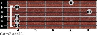 G#m7(add11) for guitar on frets 4, 4, 4, 8, 4, 7