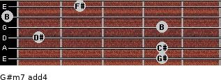 G#m7(add4) for guitar on frets 4, 4, 1, 4, 0, 2