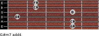 G#m7(add4) for guitar on frets 4, 4, 1, 4, 2, 2