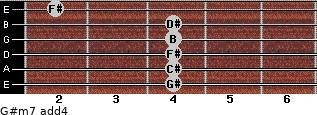 G#m7(add4) for guitar on frets 4, 4, 4, 4, 4, 2