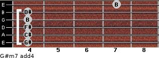 G#m7(add4) for guitar on frets 4, 4, 4, 4, 4, 7