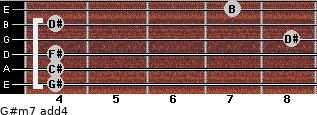 G#m7(add4) for guitar on frets 4, 4, 4, 8, 4, 7