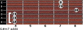 G#m7(add4) for guitar on frets 4, 4, 4, 8, 7, 7