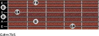 G#m7b5 for guitar on frets 4, 2, 0, 1, 0, 2