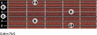 G#m7b5 for guitar on frets 4, 2, 0, 4, 0, 2