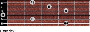 G#m7b5 for guitar on frets 4, 2, 0, 4, 3, 2