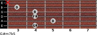 G#m7b5 for guitar on frets 4, 5, 4, 4, 3, x