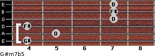 G#m7b5 for guitar on frets 4, 5, 4, 7, 7, 7