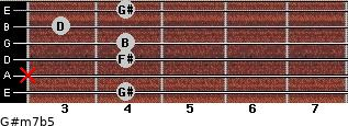 G#m7b5 for guitar on frets 4, x, 4, 4, 3, 4
