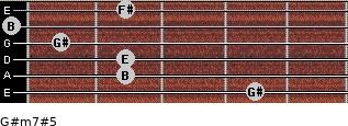 G#m7#5 for guitar on frets 4, 2, 2, 1, 0, 2