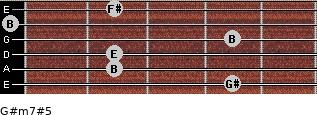 G#m7#5 for guitar on frets 4, 2, 2, 4, 0, 2