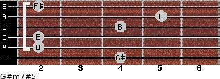 G#m7#5 for guitar on frets 4, 2, 2, 4, 5, 2