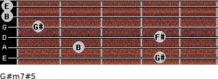 G#m7#5 for guitar on frets 4, 2, 4, 1, 0, 0