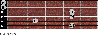 G#m7#5 for guitar on frets 4, 2, 4, 4, 0, 0