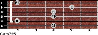 G#m7#5 for guitar on frets 4, 2, 4, 4, 5, 2