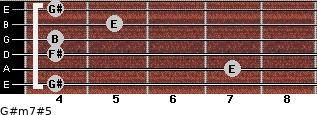 G#m7#5 for guitar on frets 4, 7, 4, 4, 5, 4