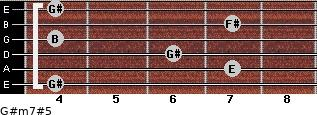 G#m7#5 for guitar on frets 4, 7, 6, 4, 7, 4