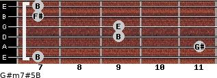 G#m7#5/B for guitar on frets 7, 11, 9, 9, 7, 7