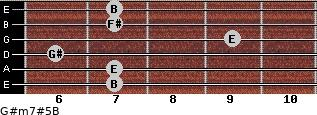 G#m7#5/B for guitar on frets 7, 7, 6, 9, 7, 7