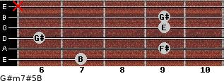 G#m7#5/B for guitar on frets 7, 9, 6, 9, 9, x