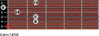 G#m7#5/B for guitar on frets x, 2, 2, 1, 0, 2
