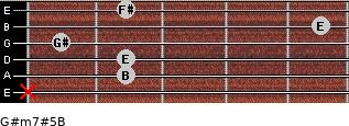 G#m7#5/B for guitar on frets x, 2, 2, 1, 5, 2
