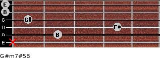 G#m7#5/B for guitar on frets x, 2, 4, 1, 0, 0