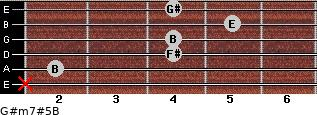 G#m7#5/B for guitar on frets x, 2, 4, 4, 5, 4