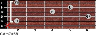 G#m7#5/B for guitar on frets x, 2, 6, 4, 5, 2