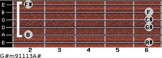 G#m9/11/13/A# for guitar on frets 6, 2, 6, 6, 6, 2