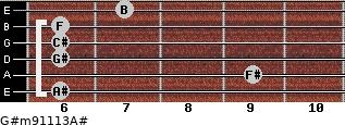 G#m9/11/13/A# for guitar on frets 6, 9, 6, 6, 6, 7