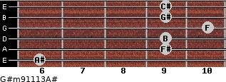 G#m9/11/13/A# for guitar on frets 6, 9, 9, 10, 9, 9