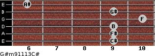 G#m9/11/13/C# for guitar on frets 9, 9, 9, 10, 9, 6