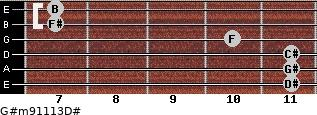 G#m9/11/13/D# for guitar on frets 11, 11, 11, 10, 7, 7