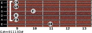 G#m9/11/13/D# for guitar on frets 11, 9, 9, 10, 9, 9