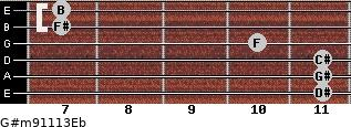 G#m9/11/13/Eb for guitar on frets 11, 11, 11, 10, 7, 7