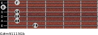 G#m9/11/13/Gb for guitar on frets 2, 1, 1, 1, 0, 1