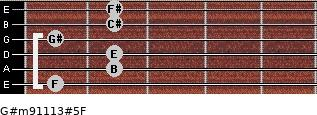G#m9/11/13#5/F for guitar on frets 1, 2, 2, 1, 2, 2