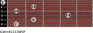 G#m9/11/13#5/F for guitar on frets 1, 2, 4, 1, 2, 0