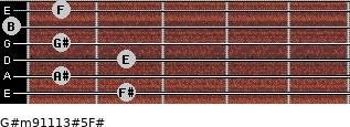 G#m9/11/13#5/F# for guitar on frets 2, 1, 2, 1, 0, 1