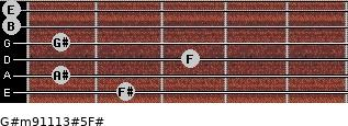 G#m9/11/13#5/F# for guitar on frets 2, 1, 3, 1, 0, 0