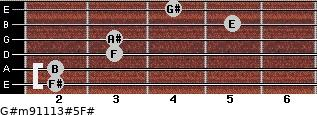 G#m9/11/13#5/F# for guitar on frets 2, 2, 3, 3, 5, 4