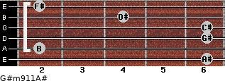 G#m9/11/A# for guitar on frets 6, 2, 6, 6, 4, 2