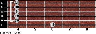 G#m9/11/A# for guitar on frets 6, 4, 4, 4, 4, 4