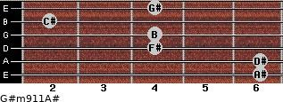 G#m9/11/A# for guitar on frets 6, 6, 4, 4, 2, 4