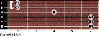 G#m9/11/A# for guitar on frets 6, 6, 6, 4, 2, 2