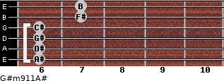 G#m9/11/A# for guitar on frets 6, 6, 6, 6, 7, 7