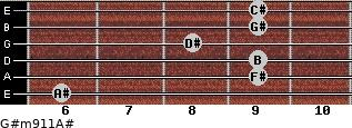 G#m9/11/A# for guitar on frets 6, 9, 9, 8, 9, 9