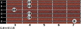 G#m9/11/B for guitar on frets 7, 4, 4, 3, 4, 4